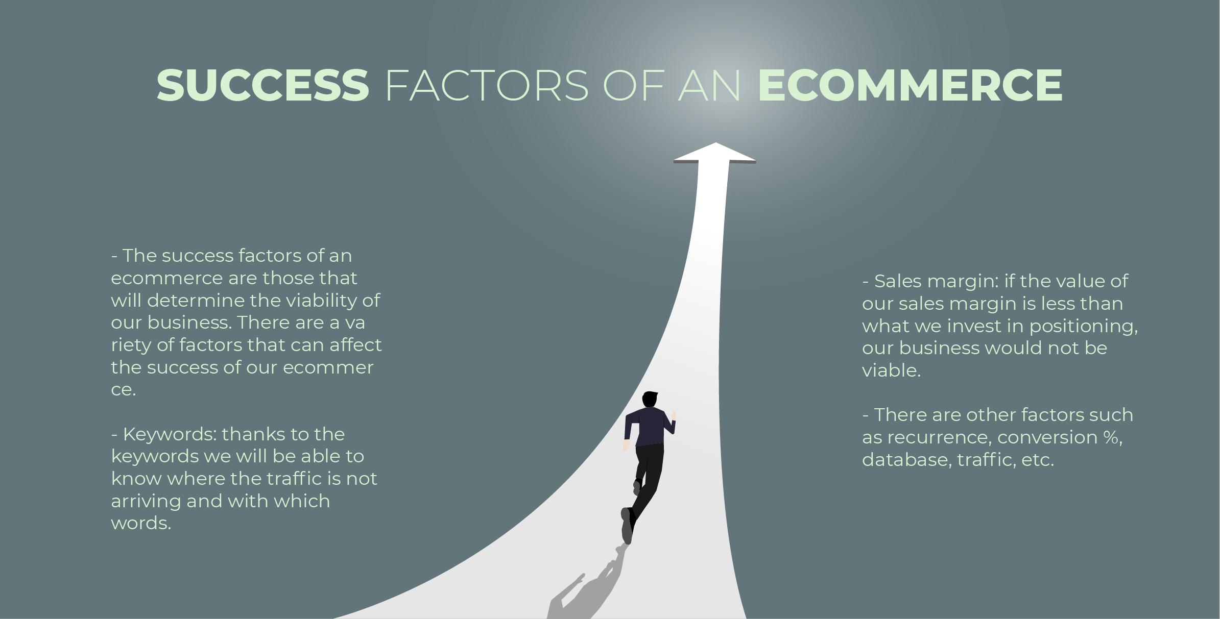 Enterprise Sized E-Commerce